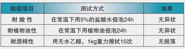 高亮光蓄电池高亮光丝印移印PP油墨规格